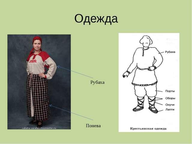 Одежда Рубаха Понева