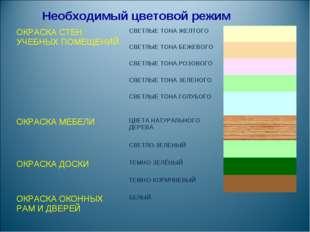 Необходимый цветовой режим ОКРАСКА СТЕН УЧЕБНЫХ ПОМЕЩЕНИЙСВЕТЛЫЕ ТОНА ЖЕЛТОГ