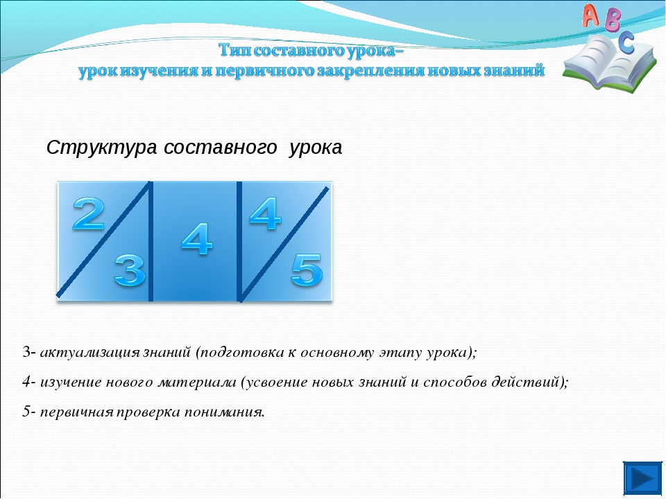 Структура составного урока  3- актуализация знаний (подготовка к основному э...