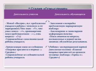* Стадия «Осмысление» Деятельность учителя Деятельность обучающихся - Метод