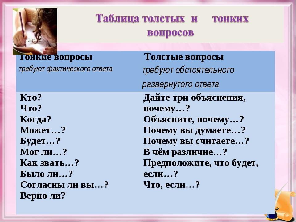 Тонкие вопросы требуют фактического ответа  Толстые вопросы требуют...