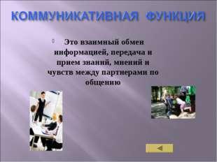 Это взаимный обмен информацией, передача и прием знаний, мнений и чувств меж