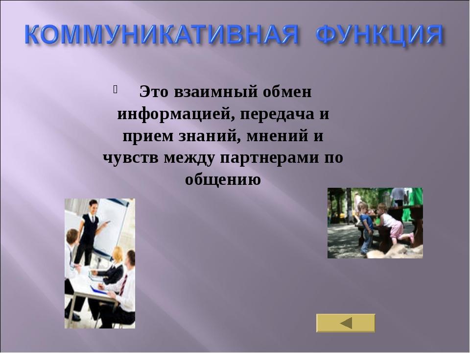 Это взаимный обмен информацией, передача и прием знаний, мнений и чувств меж...