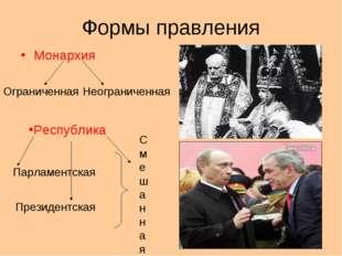 Формы правления Монархия Республика Ограниченная Неограниченная Парламентская