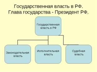 Государственная власть в РФ. Глава государства - Президент РФ.