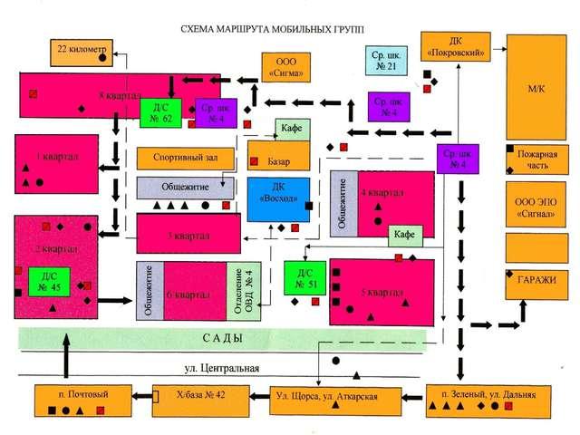 Схема маршрута мобильных групп