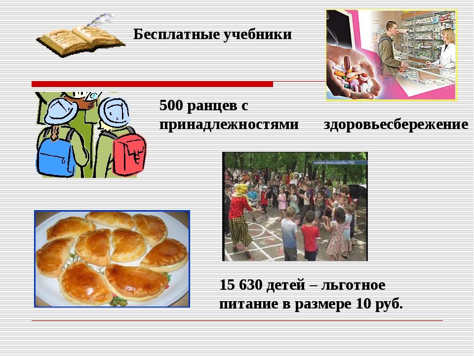 500 ранцев с принадлежностями 15 630 детей – льготное питание в размере 10 ру...
