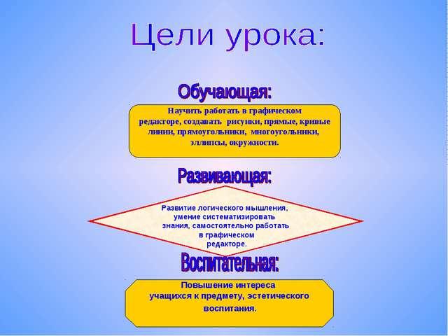 Развитие логического мышления, умение систематизировать знания, самостоятель...
