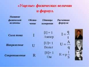 «Ущелье» физических величин и формул. Сила тока I [I] = 1 Ампер Напряжение Со