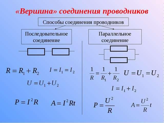 «Вершина» соединения проводников Способы соединения проводников Последователь...
