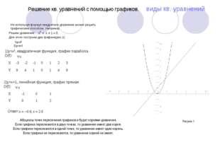 Решение кв. уравнений с помощью графиков. виды кв. уравнений Не используя ф