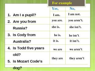For example Am I a pupil? Are you from Russia? Is Cody from Australia? Is Tod