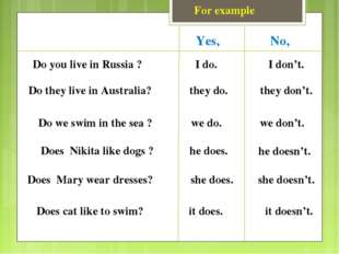 For example Do you live in Russia ? Do they live in Australia? Do we swim in