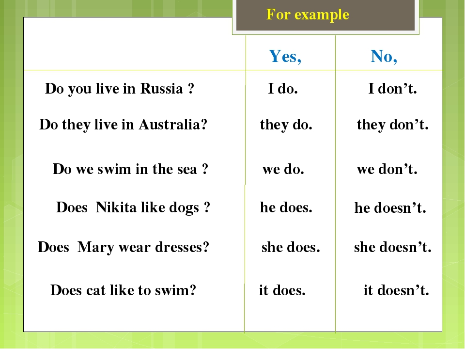 For example Do you live in Russia ? Do they live in Australia? Do we swim in...