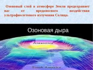 Озоновая дыра Озоновый слой в атмосфере Земли предохраняет нас от вредоносног