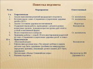 Повестка педсовета № п/пМероприятияОтветственный I ч. 1. 2. 3. 4. 5. 6. II