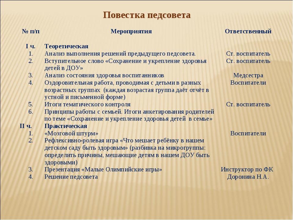 Повестка педсовета № п/пМероприятияОтветственный I ч. 1. 2. 3. 4. 5. 6. II...