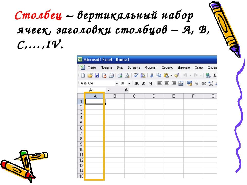 Столбец – вертикальный набор ячеек, заголовки столбцов – A, B, C,…,IV.