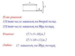 1) 7+3=10(м.) 2) 7+10=17(м.) План решения: 1) Узнаю число машинок на второй п