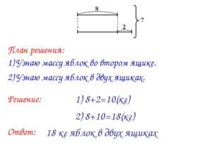 1) 8+2=10(кг) 2) 8+10=18(кг) План решения: 1) Узнаю массу яблок во втором ящи