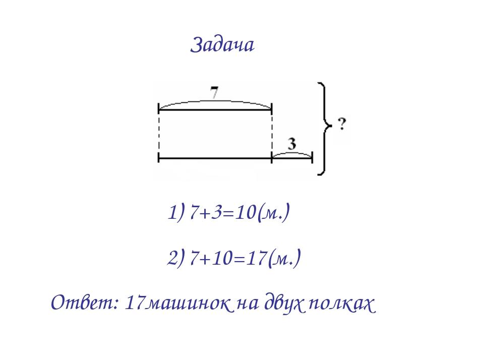 Задача 2) 7+10=17(м.) 1) 7+3=10(м.) Ответ: 17машинок на двух полках