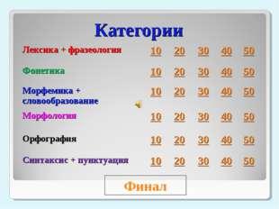 Категории Финал Лексика + фразеология1020304050 Фонетика1020304050