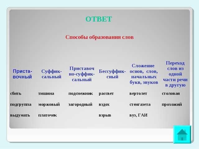 ОТВЕТ Способы образования слов   Приста-вочныйСуффик-сальныйПриставочно-...