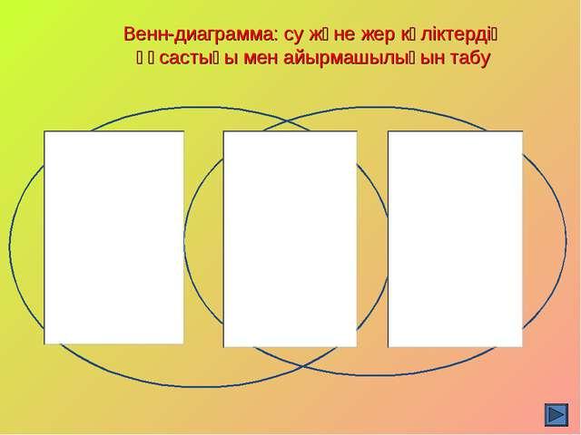 Венн-диаграмма: су және жер көліктердің ұқсастығы мен айырмашылығын табу