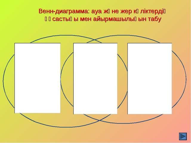 Венн-диаграмма: ауа және жер көліктердің ұқсастығы мен айырмашылығын табу