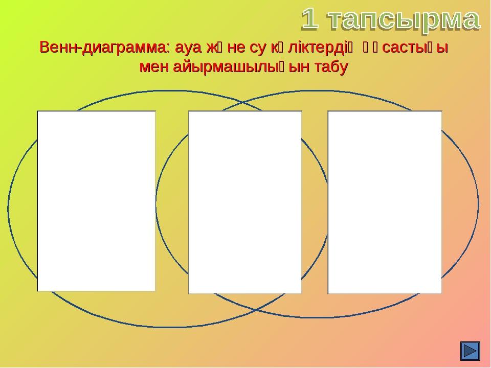 Венн-диаграмма: ауа және су көліктердің ұқсастығы мен айырмашылығын табу