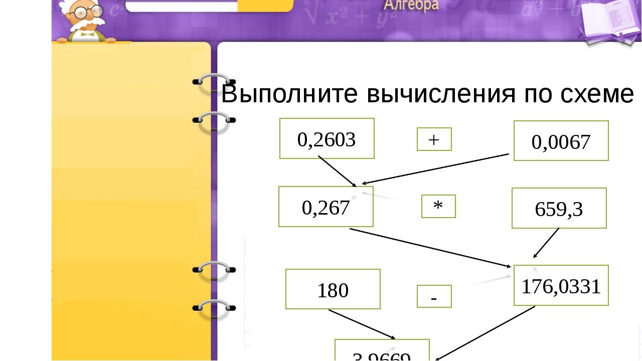 Выполните вычисления по схеме 0,2603 659,3 0,267 0,0067 180 176,0331 3,9669 +...