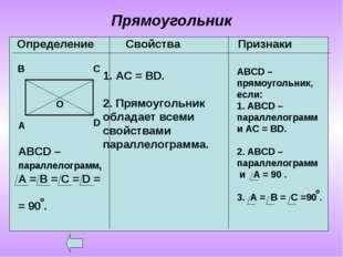 Прямоугольник Определение Свойства Признаки А В С О D ABCD – параллелограмм,