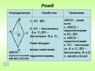 Ромб А В С D О - - - - АВСD – параллелограмм AB=BC=CD=AD АС ВD 2. AC – биссек