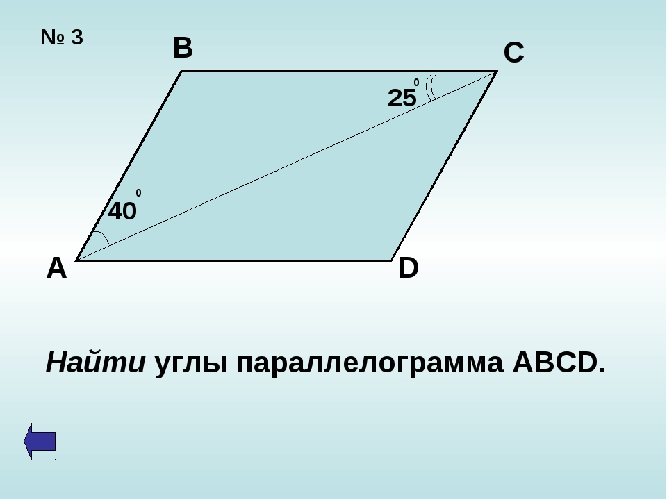№ 3 А В С D 40 0 25 0 Найти углы параллелограмма ABCD.