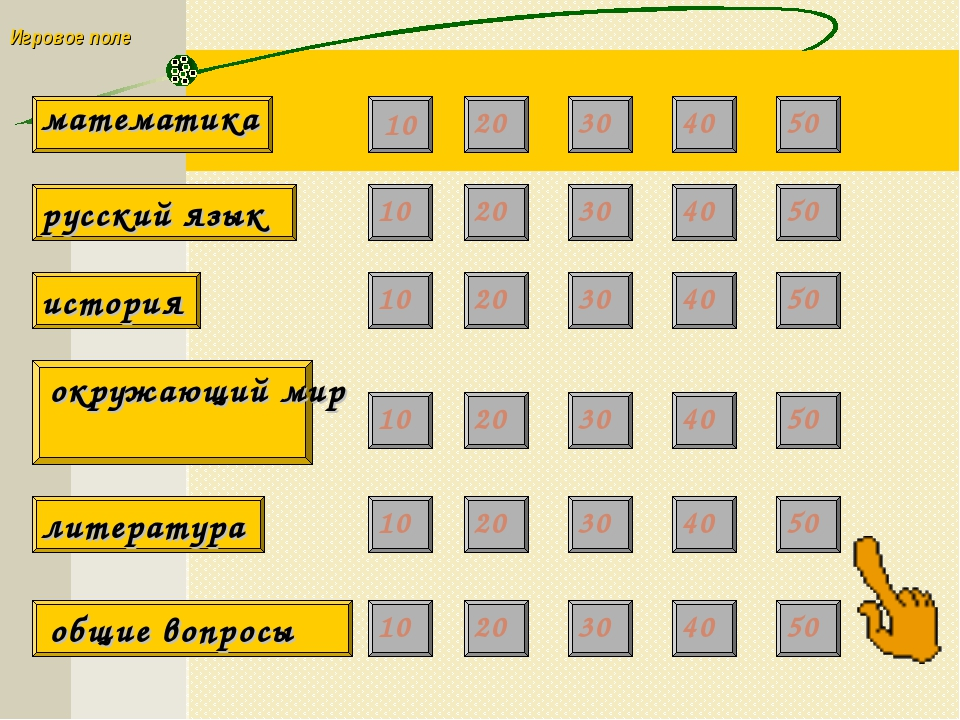Игровое поле математика русский язык история окружающий мир литература общие...