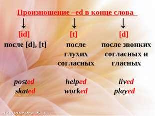 Произношение –ed в конце слова ↓ ↓ ↓ [id] [t] [d] после [d], [t] posted skate