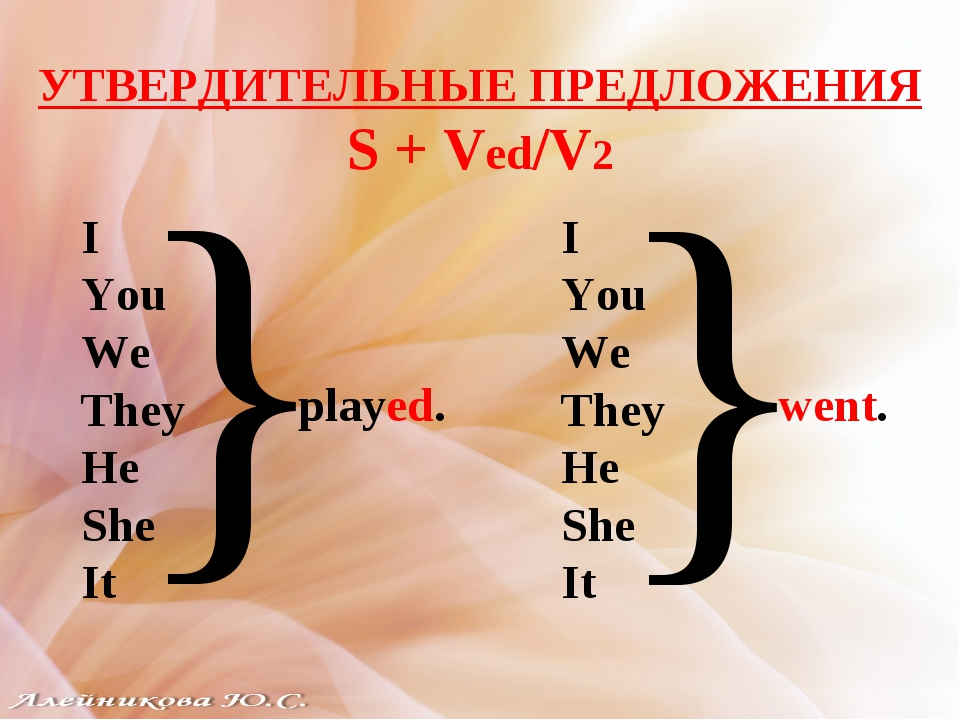 I You We They He She It УТВЕРДИТЕЛЬНЫЕ ПРЕДЛОЖЕНИЯ S + Ved/V2 I You We They H...