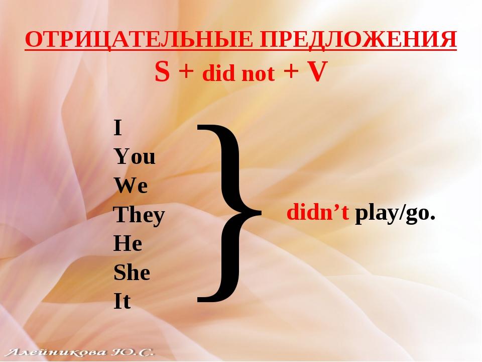 ОТРИЦАТЕЛЬНЫЕ ПРЕДЛОЖЕНИЯ S + did not + V I You We They He She It didn't play...