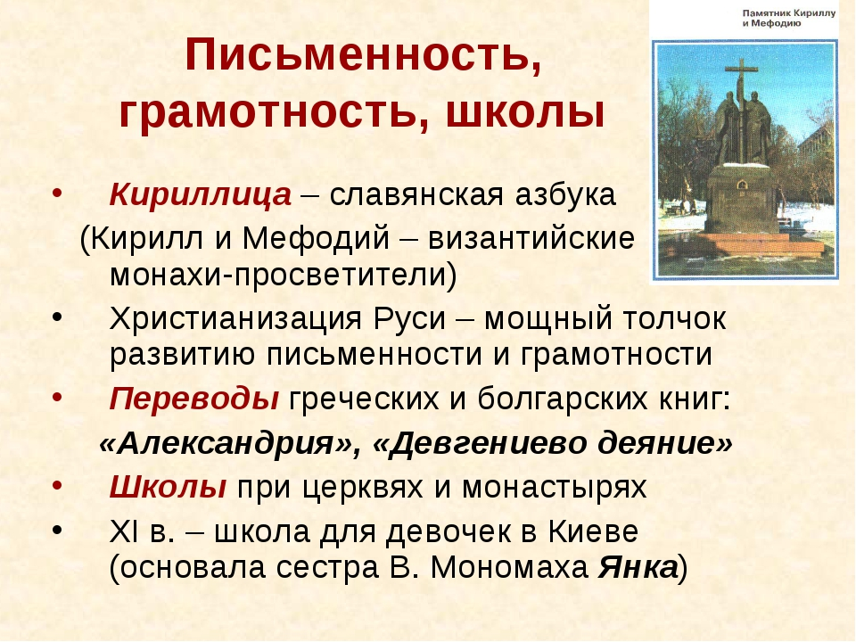 Письменность, грамотность, школы Кириллица – славянская азбука (Кирилл и Меф...
