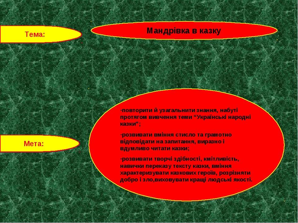 Тема: Мета: Мандрівка в казку повторити й узагальнити знання, набуті протягом...