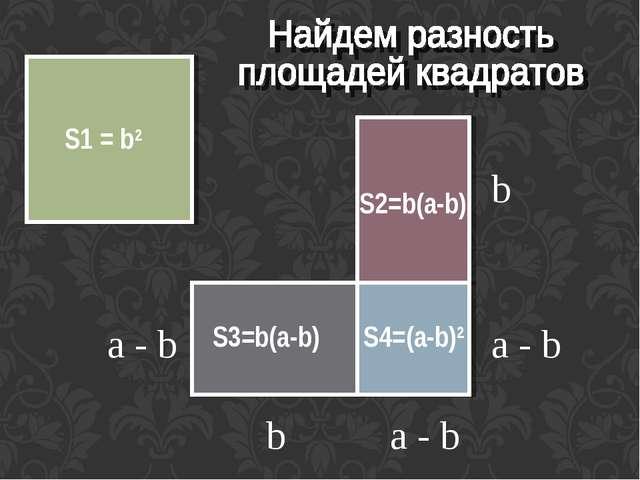 S1 = b2 S2=b(a-b) S3=b(a-b) S4=(a-b)2 a - b b a - b a - b b ВСЕГО 52 СЛАЙДА