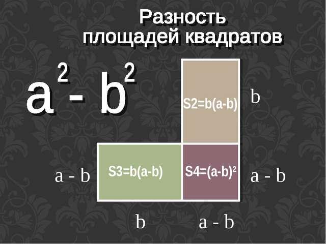 S2=b(a-b) S3=b(a-b) S4=(a-b)2 a - b b a - b a - b b ВСЕГО 52 СЛАЙДА
