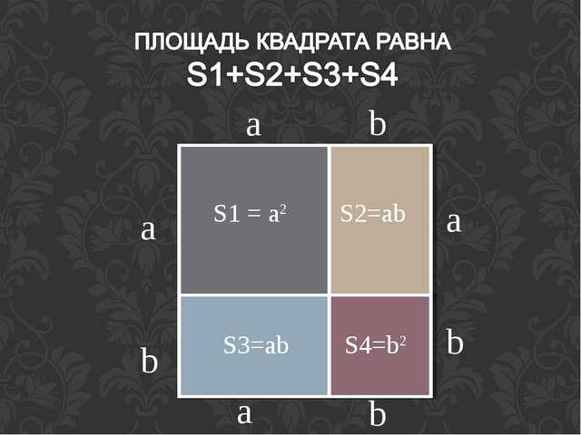 S1 = a2 S2=ab S3=ab S4=b2 a b a b b a b a ВСЕГО 52 СЛАЙДА