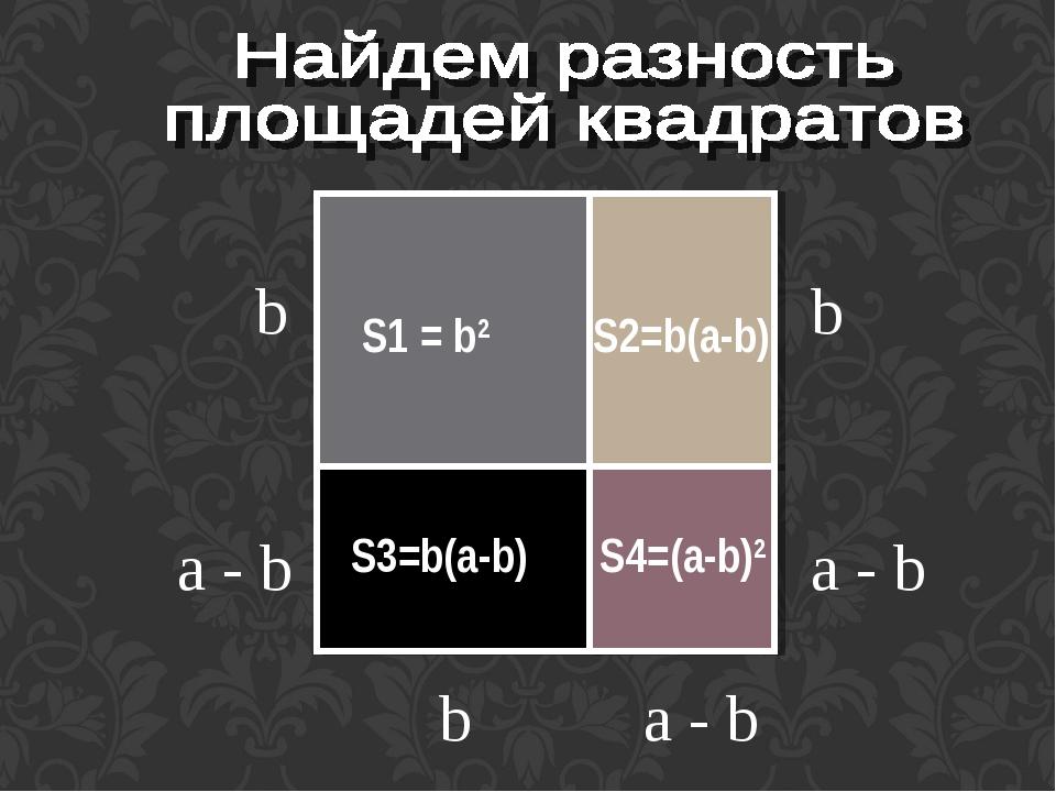 S1 = b2 S2=b(a-b) S3=b(a-b) S4=(a-b)2 b a - b b a - b a - b b ВСЕГО 52 СЛАЙДА