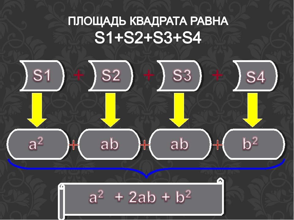 + + + ВСЕГО 52 СЛАЙДА