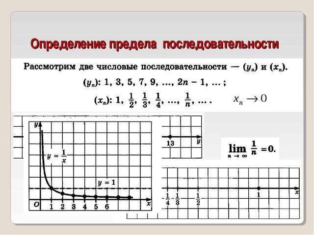 Определение предела последовательности