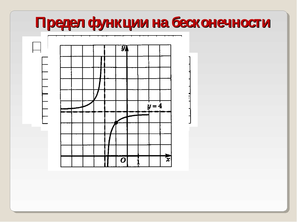 Предел функциина бесконечности -3
