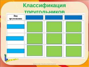 Классификация треугольников Дьяконова Татьяна Анатольевна Дьяконова Татьяна А
