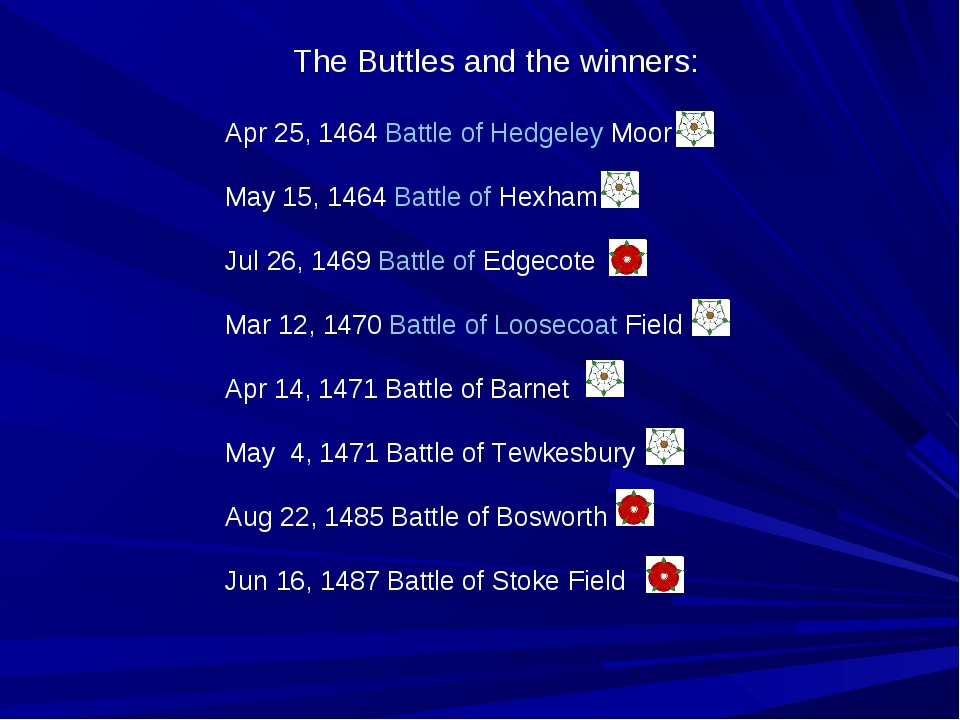 The Buttles and the winners: Apr 25, 1464 Battle of Hedgeley Moor May 15, 146...