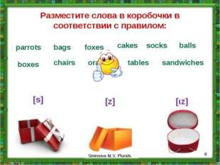 Разместите слова в коробочки в соответствии с правилом: parrots [s] [z] [ız]